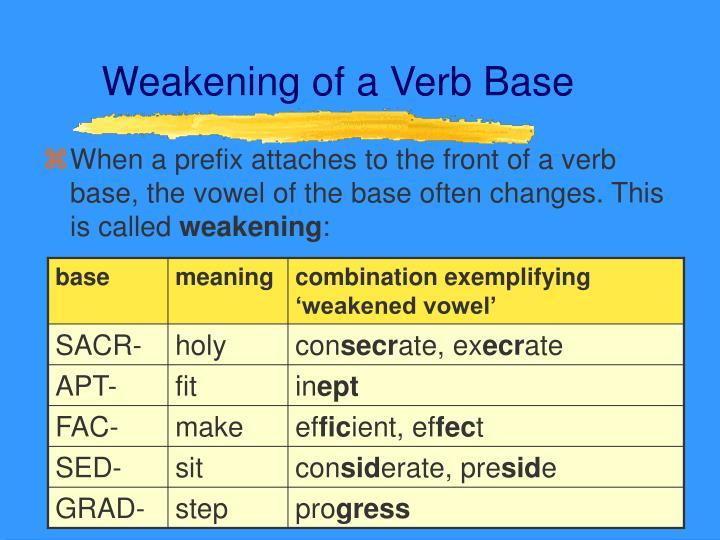 Weakening of a Verb Base