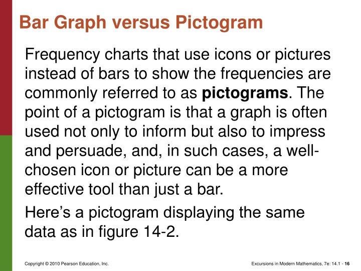 Bar Graph versus Pictogram