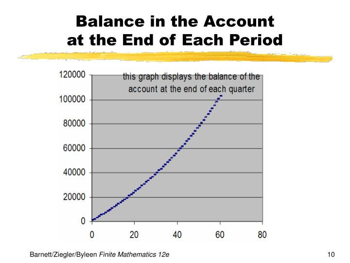 Balance in the Account