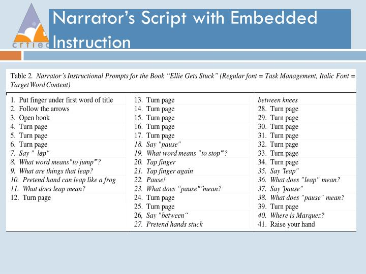 Narrator's Script with Embedded Instruction