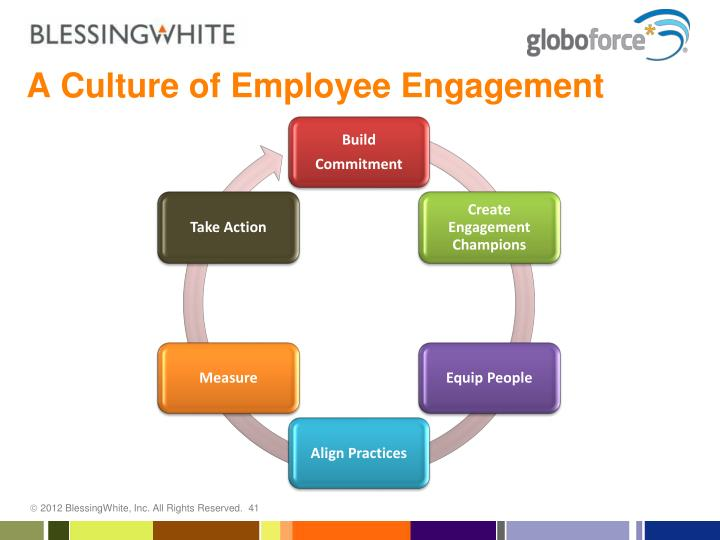 A Culture of Employee Engagement