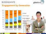 engagement by generation