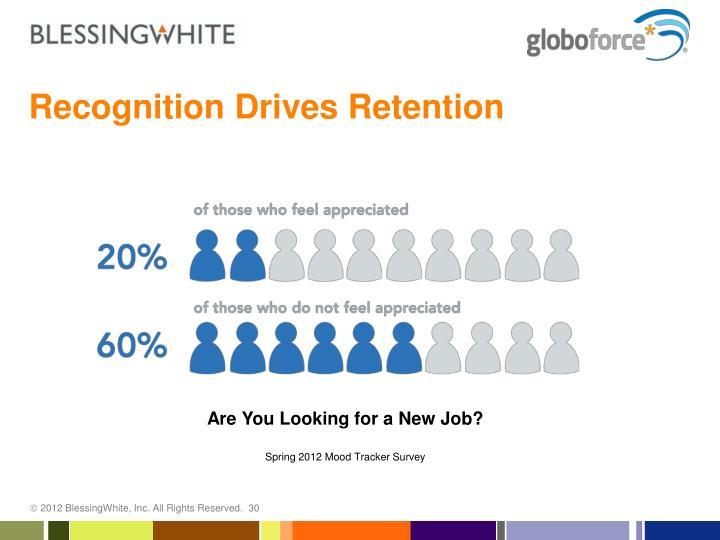 Recognition Drives Retention