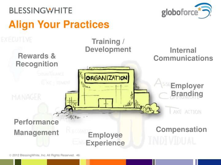 Align Your Practices