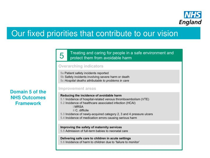 Our fixed priorities that contribute to our vision