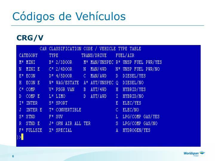 Códigos de Vehículos