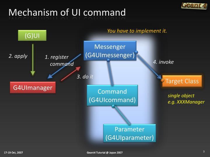 Mechanism of UI command