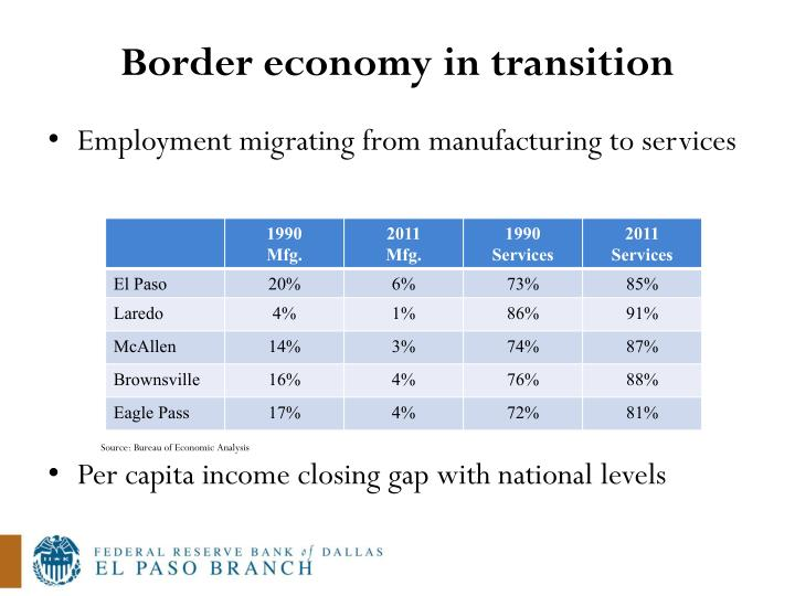 Border economy in transition