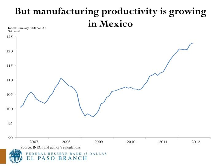 But manufacturing productivity is growing in Mexico