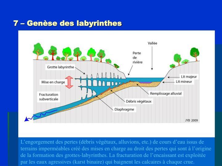 7 – Genèse des labyrinthes