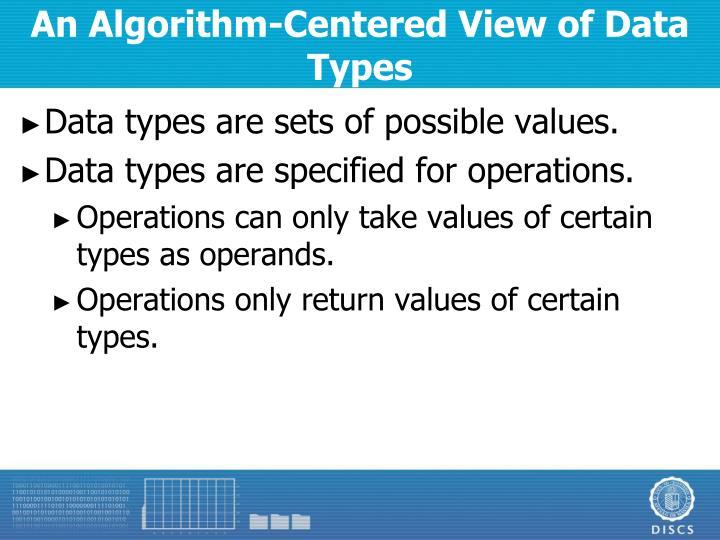 An Algorithm-