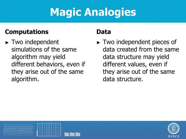 Magic Analogies