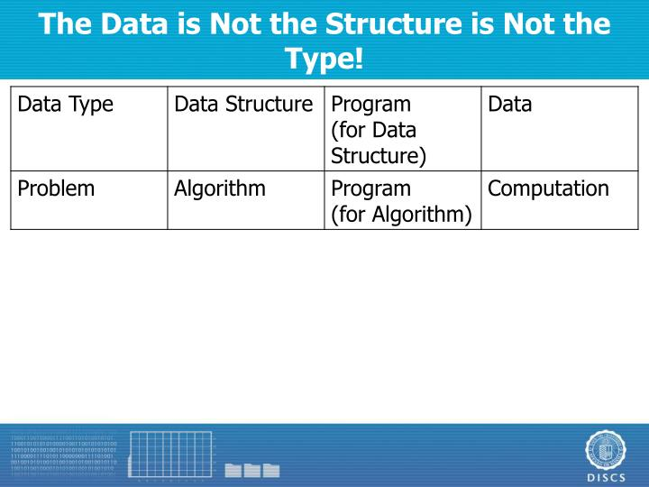 The Data is Not the Structure is Not the Type!