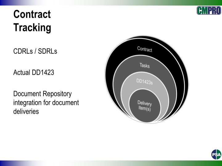Contract Tracking