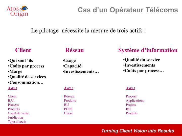 Cas d'un Opérateur Télécoms