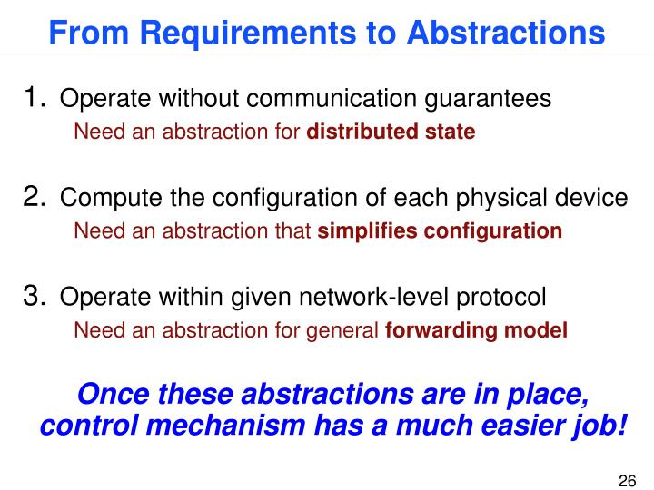 From Requirements to Abstractions