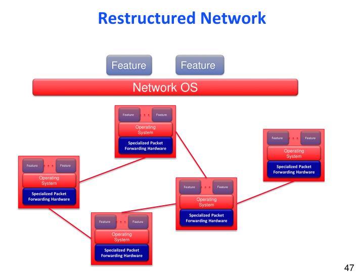 Restructured Network