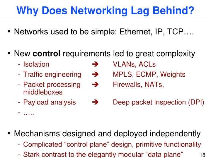 Why Does Networking Lag Behind?