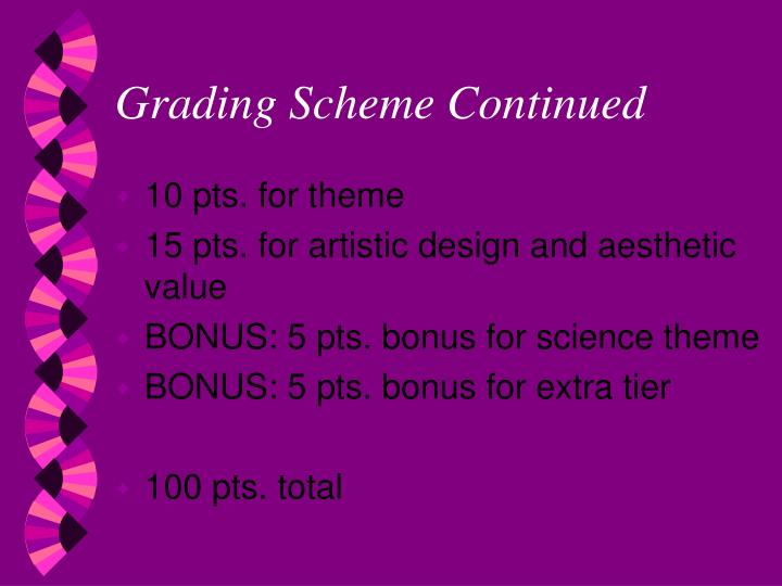 Grading Scheme Continued
