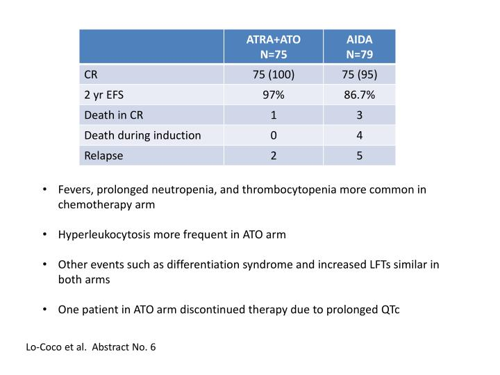 Fevers, prolonged neutropenia, and thrombocytopenia more common in chemotherapy arm