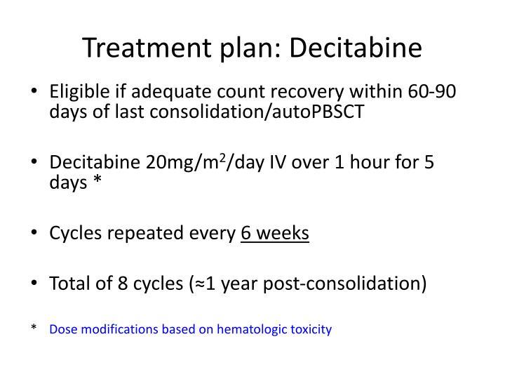 Treatment plan: Decitabine