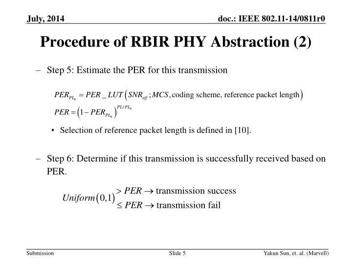 Procedure of RBIR PHY
