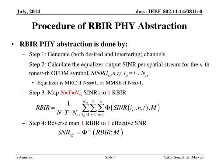 Procedure of RBIR PHY Abstraction
