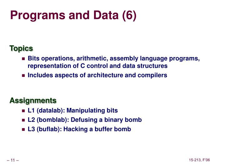 Programs and Data (6)
