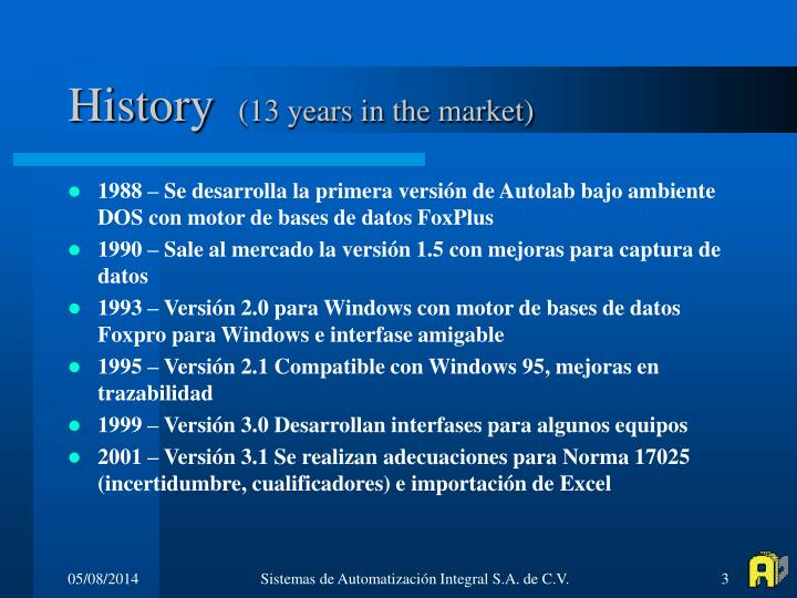 History 13 years in the market