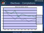 electives completions2