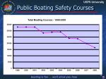 public boating safety courses