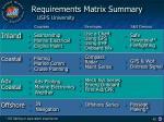 requirements matrix summary
