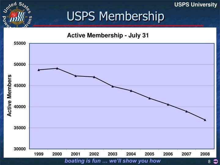 USPS Membership