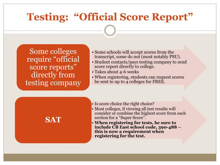 """Testing:  """"Official Score Report"""""""