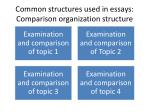 common structures used in essays comparison organization structure
