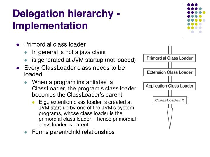 Delegation hierarchy - Implementation
