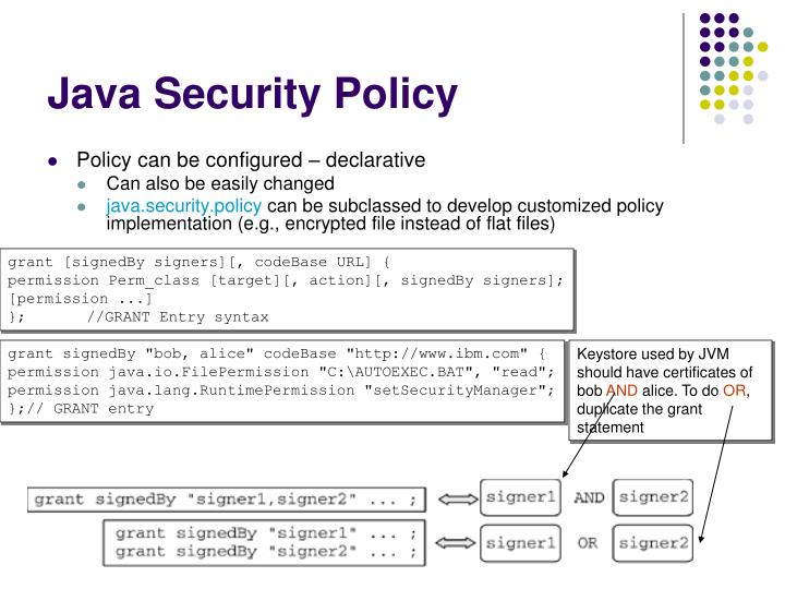 Java Security Policy