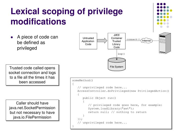 Lexical scoping of privilege modifications