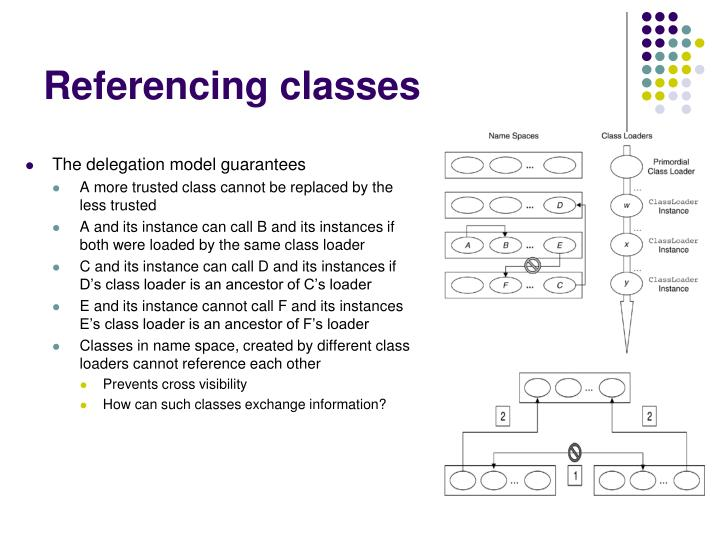 Referencing classes