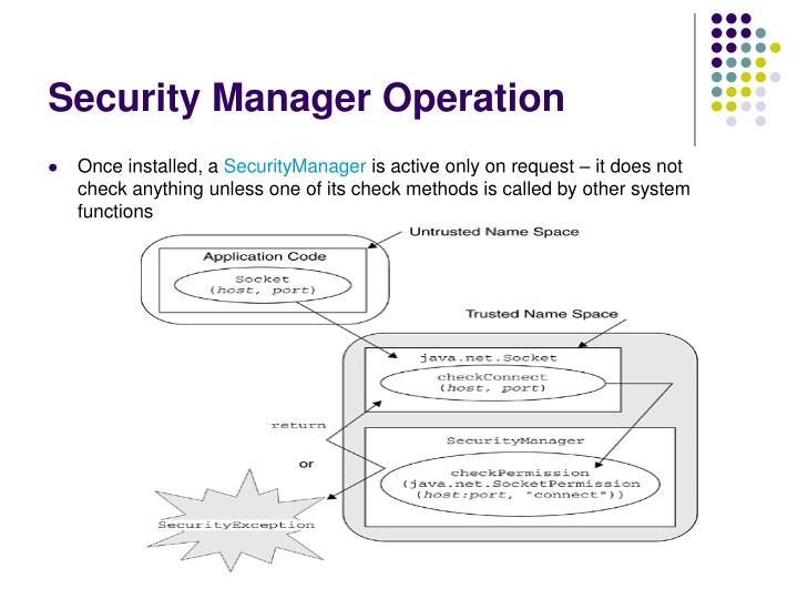 Security Manager Operation