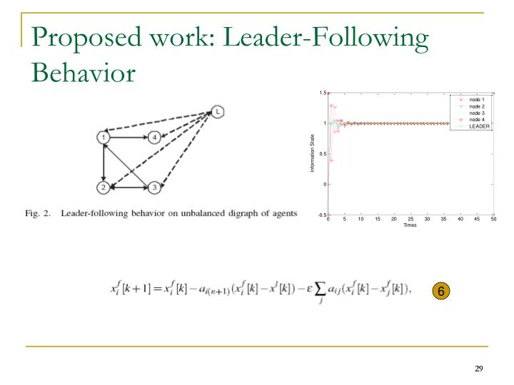 Proposed work: Leader-Following Behavior