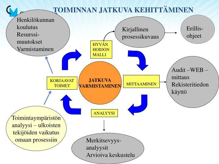 TOIMINNAN JATKUVA KEHITTÄMINEN