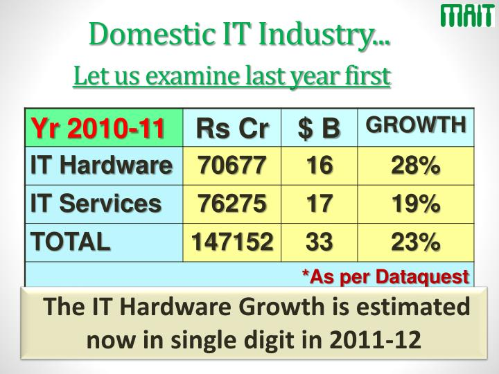 Domestic it industry let us examine last year first