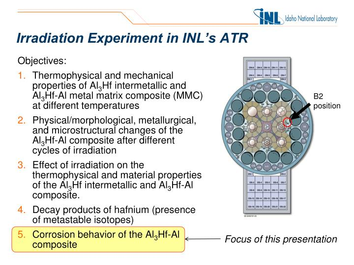 Irradiation Experiment in INL's ATR