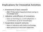 implications for innovative activities