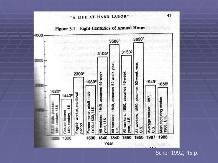 Schor 1992, 45 p.