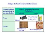 analyse de l environnement international