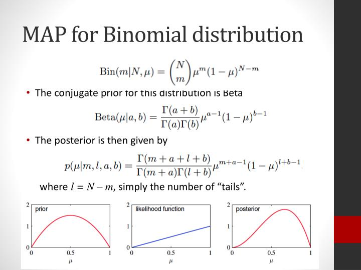 MAP for Binomial distribution