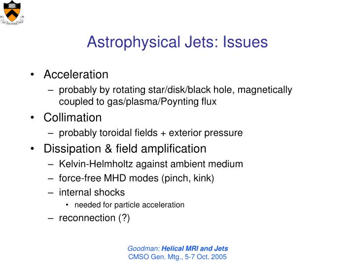 Astrophysical Jets: Issues