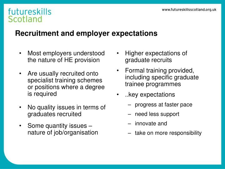 Most employers understood the nature of HE provision